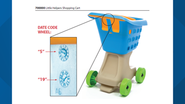 Step2 recalls 17,000 children's grocery store shopping carts