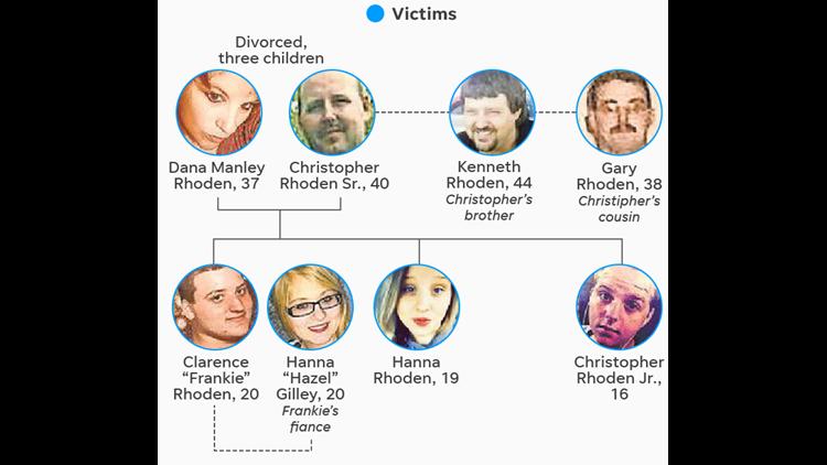 The Rhoden family murders