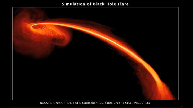 A NASA computer-simulated image of gas from a star getting swallowed by a black hole and gas ejecting at light-speed into space