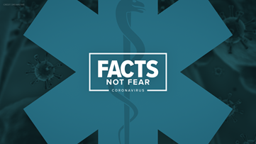 Facts not Fear: What Tennesseans should know about COVID-19