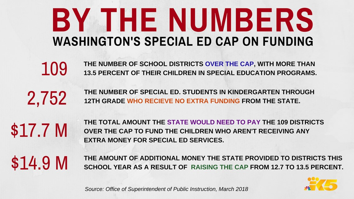 Cap on funding leaves kids with learning disabilities in limbo ...