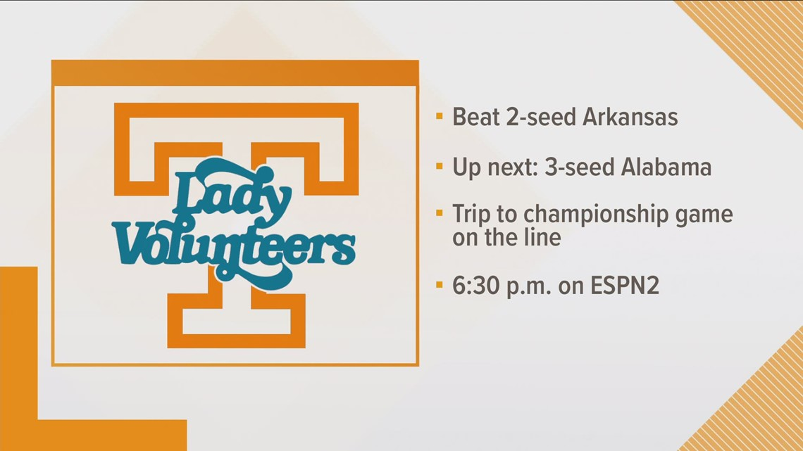 Lady Vols take down 2-seed Arkansas