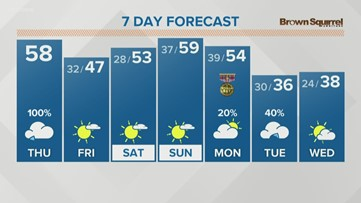 Rain expected after lunchtime Thursday