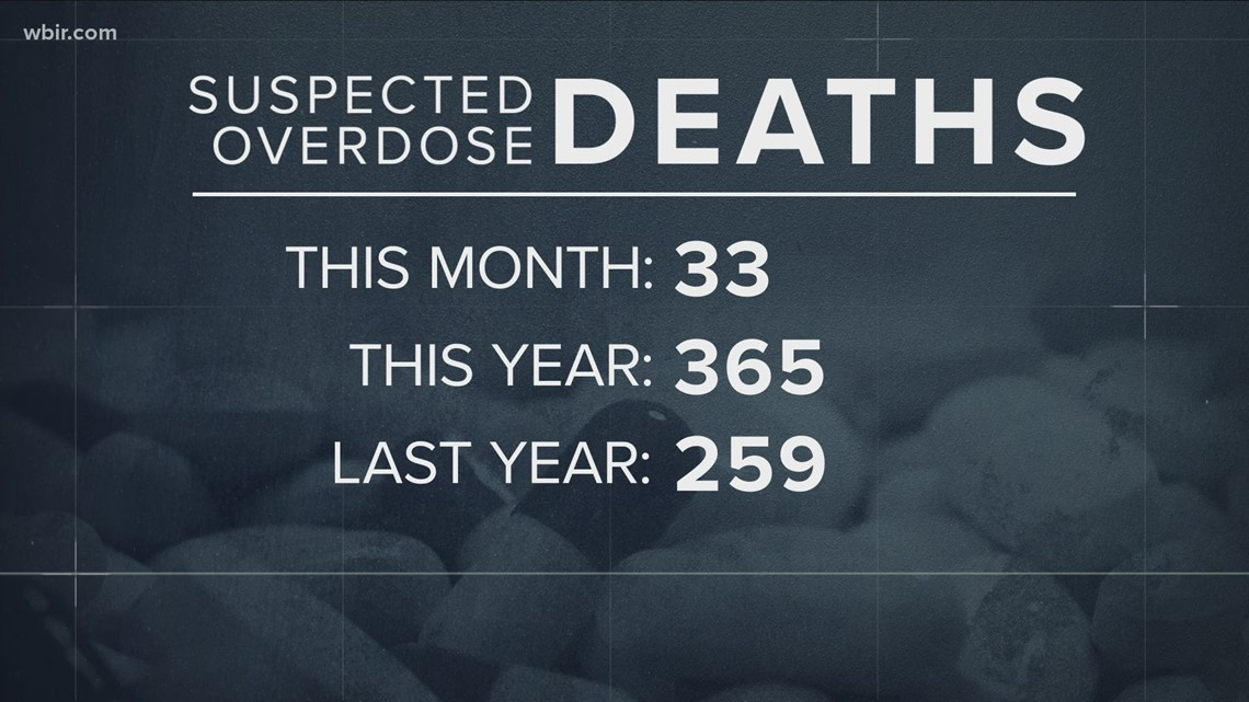 Suspected overdose deaths in Knox Co. increased by more than 100 in 2020