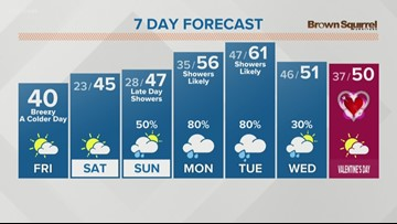 Colder for the weekend