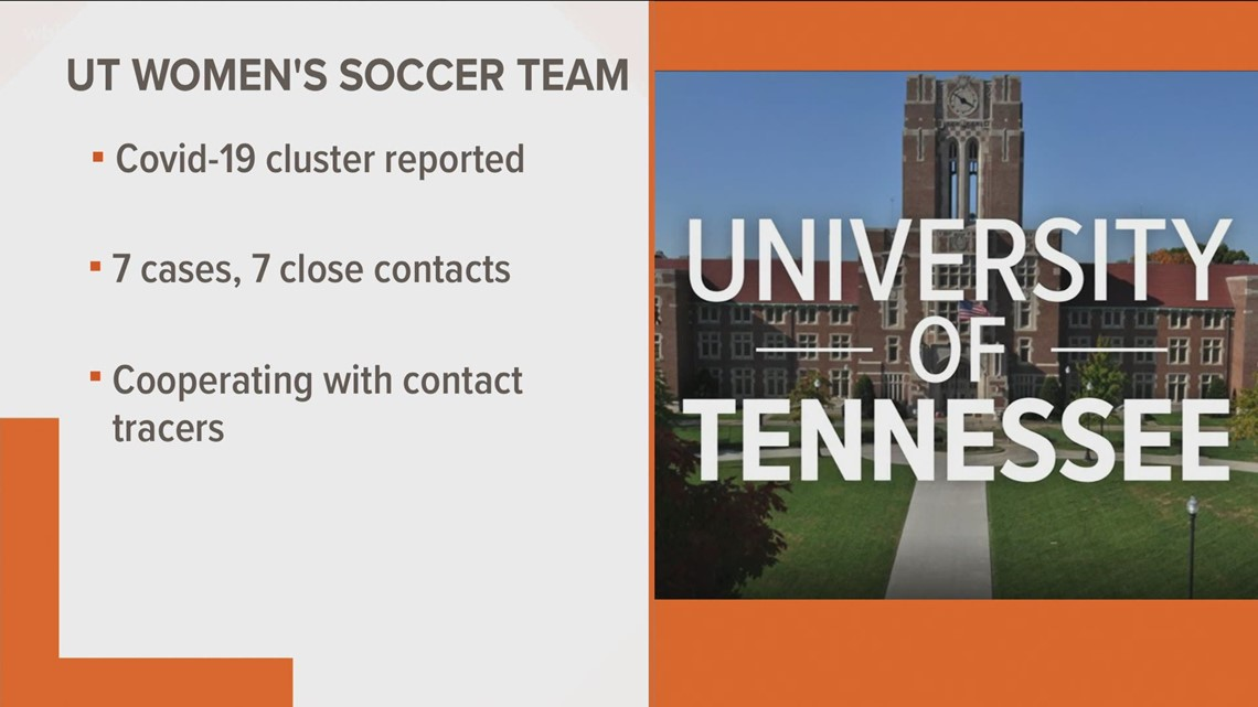 UT reports COVID cluster tied to women's soccer team
