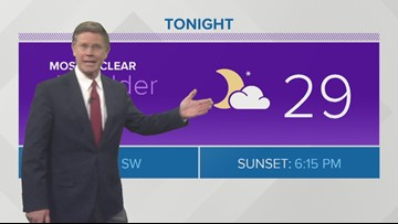 Chilly night ahead with clear skies, a light breeze and a low of 29