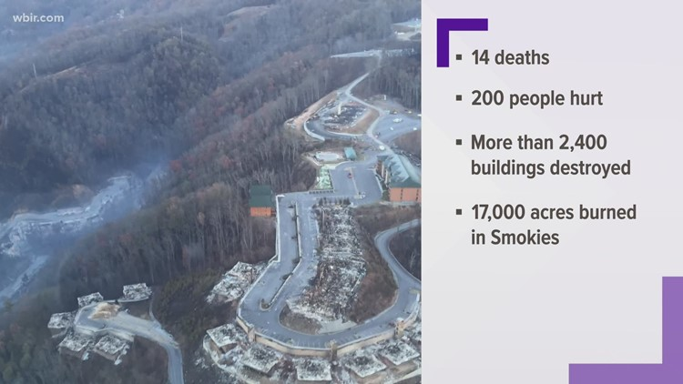 4 years since deadly Sevier County wildfires