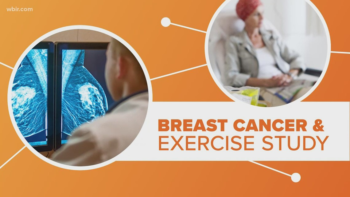 Connect the Dots: Breast Cancer Study