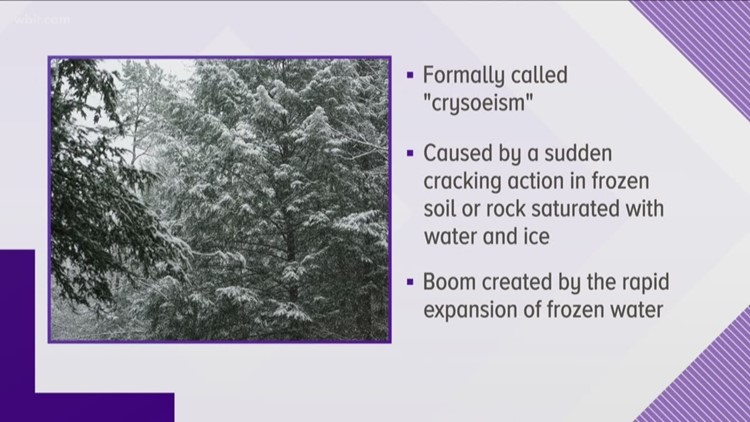 10Listens: Frost quakes are a real thing!