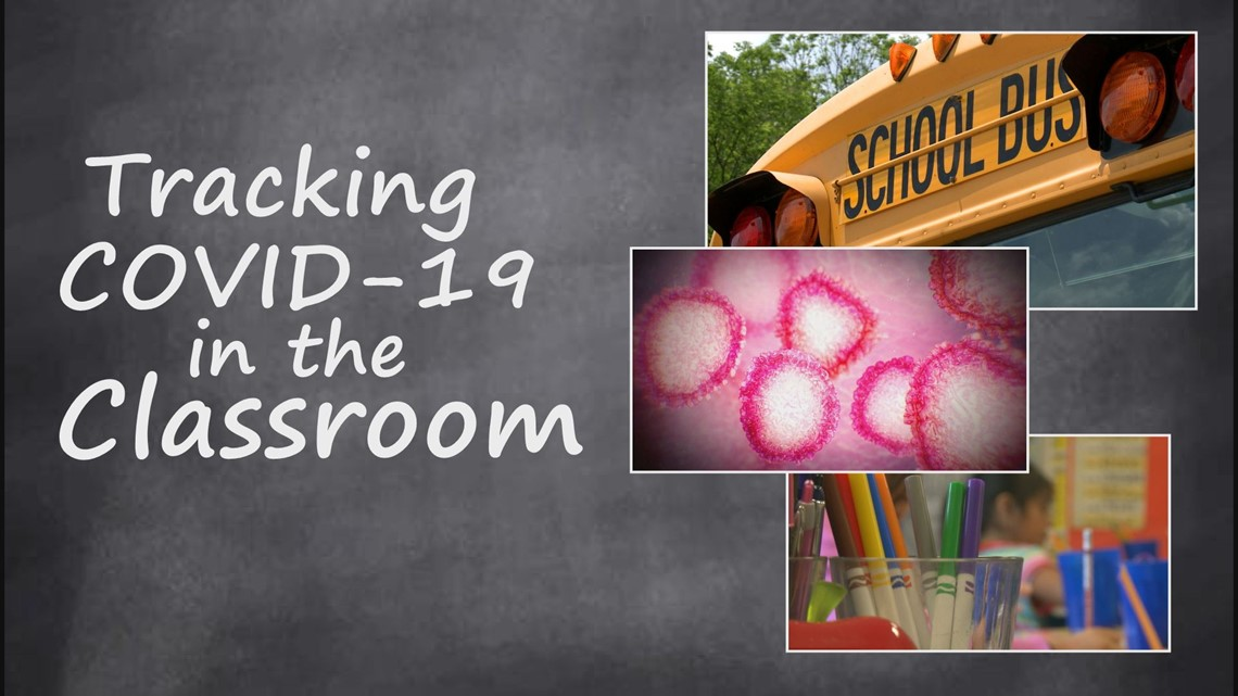 Tracking COVID-19 in East Tennessee schools