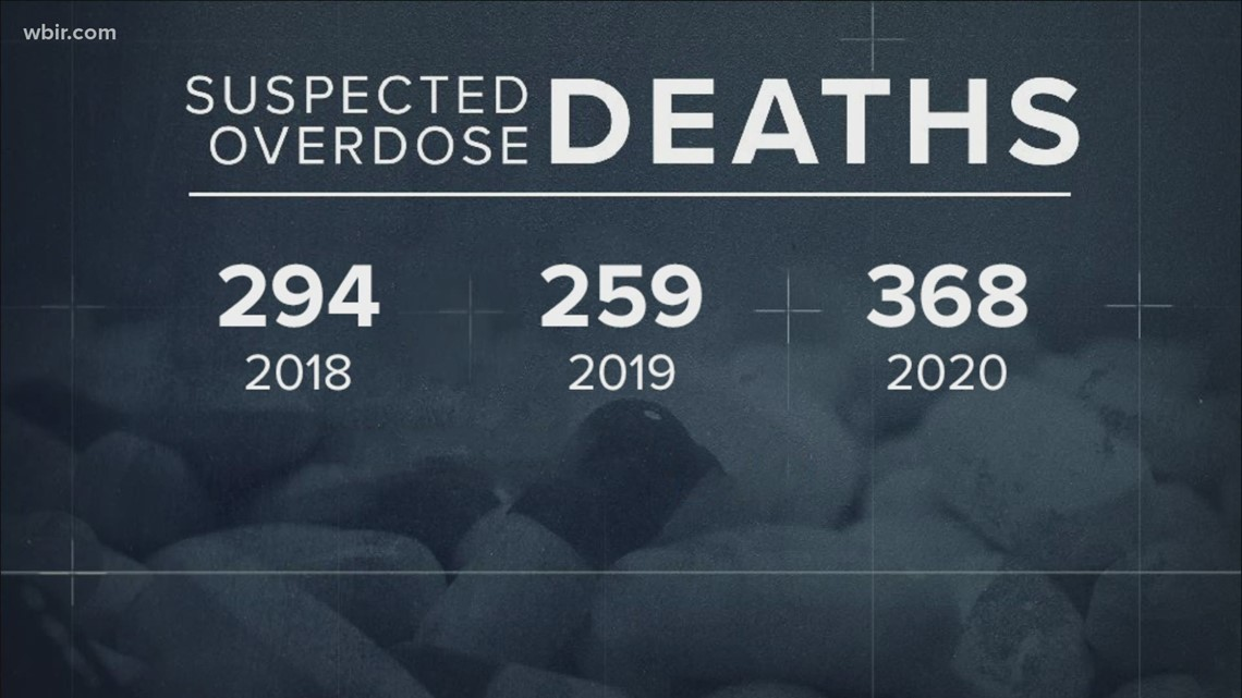 Knox County DA: Suspected OD deaths at all-time high
