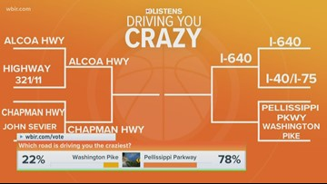 Driving You Crazy Bracket Challenge: Round 4 - Washington Pike vs. Pellissippi Parkway