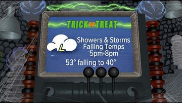 East Tennessee's Halloween weather looking a little spooky