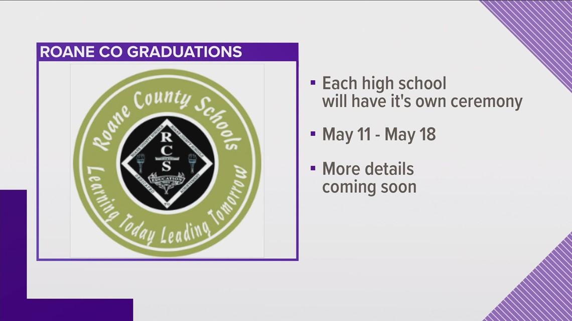 Roane County Schools announces graduation dates