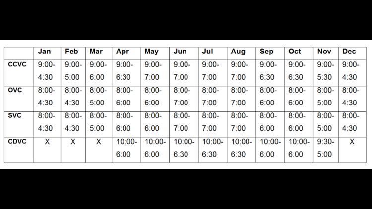GSMNP visitor centers schedules