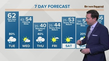 Feb. 18 Afternoon Weather: Spring-like showers return today