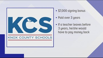 Knox County school board approves special education teacher hiring incentives