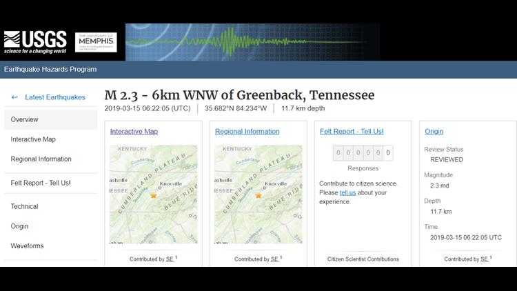 Greenback earthquake 1