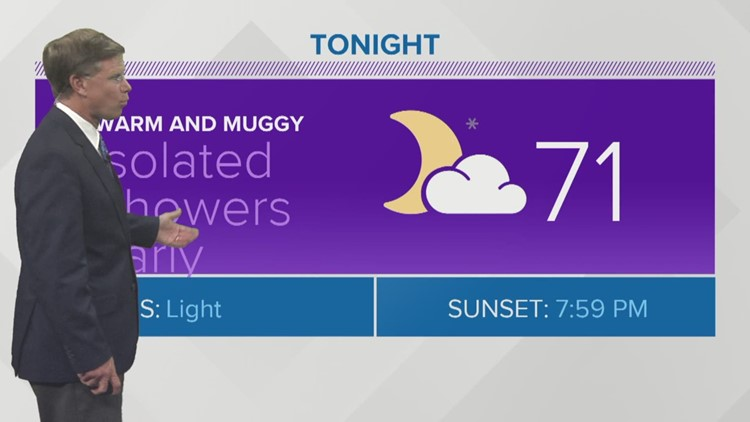 warm night ahead iwth scattered showers early mostly cloudy skies