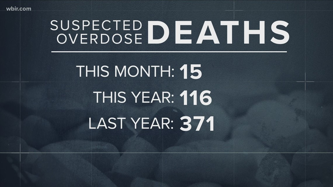 Suspected overdose deaths increase in East Tennessee