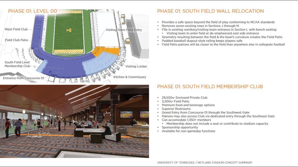 Start of Neyland Stadium renovation to be dela, Fulmer says ... on