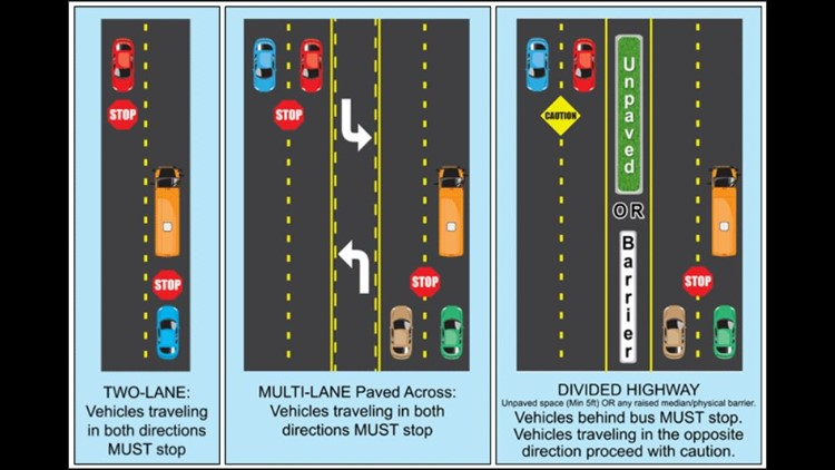 Knowing when to stop for school buses