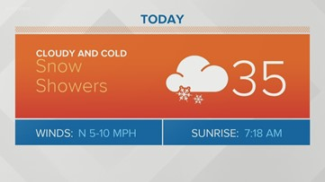 1 p.m. Weather Update: Tracking snow in East Tennessee (2/20/2020)