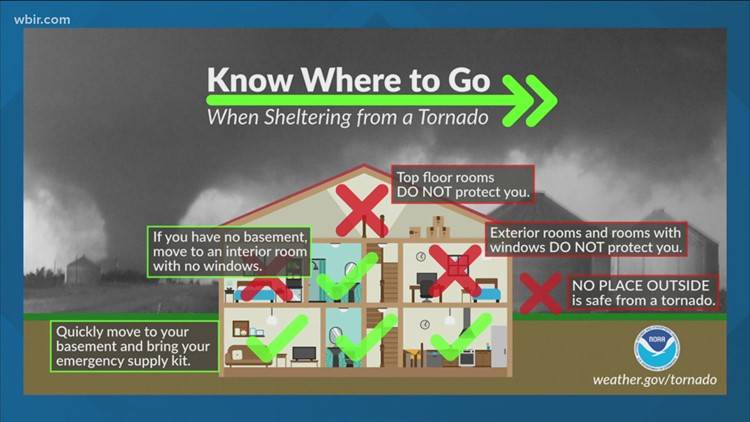 Tornado Safety: What to do and where to go when a tornado warning is issued