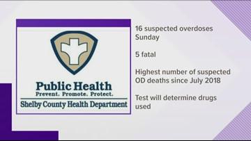 Record number of overdoses in Shelby County