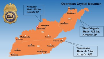 'Operation Crystal Mountain' results in 375 arrests, 800 pounds of meth seized