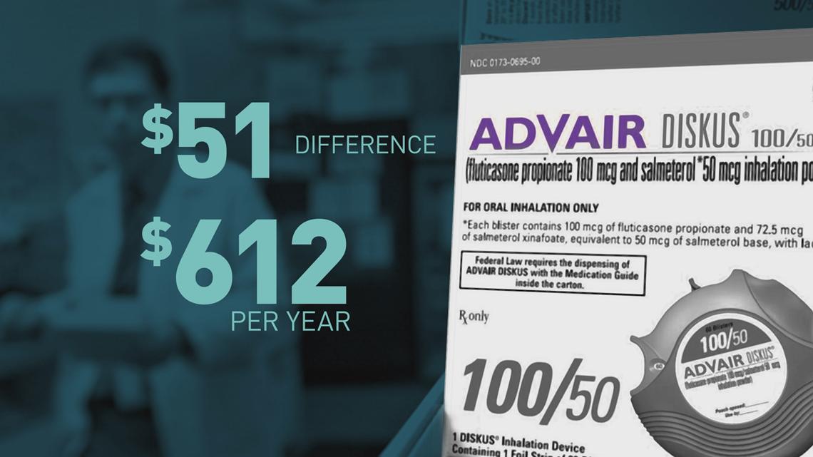 10investigates Prescription Prices Vary At Different Stores Wbir Com