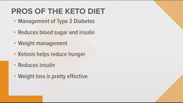 The Pros and Cons of the Keto Diet for Weight
