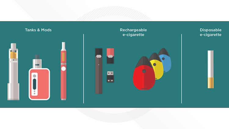types of vapes and e-cigarettes