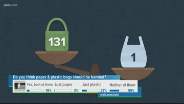 How bad for the environment are plastic bags, and are reusable bags really better?