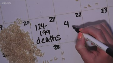 COVID-19 deaths expected to peak this month