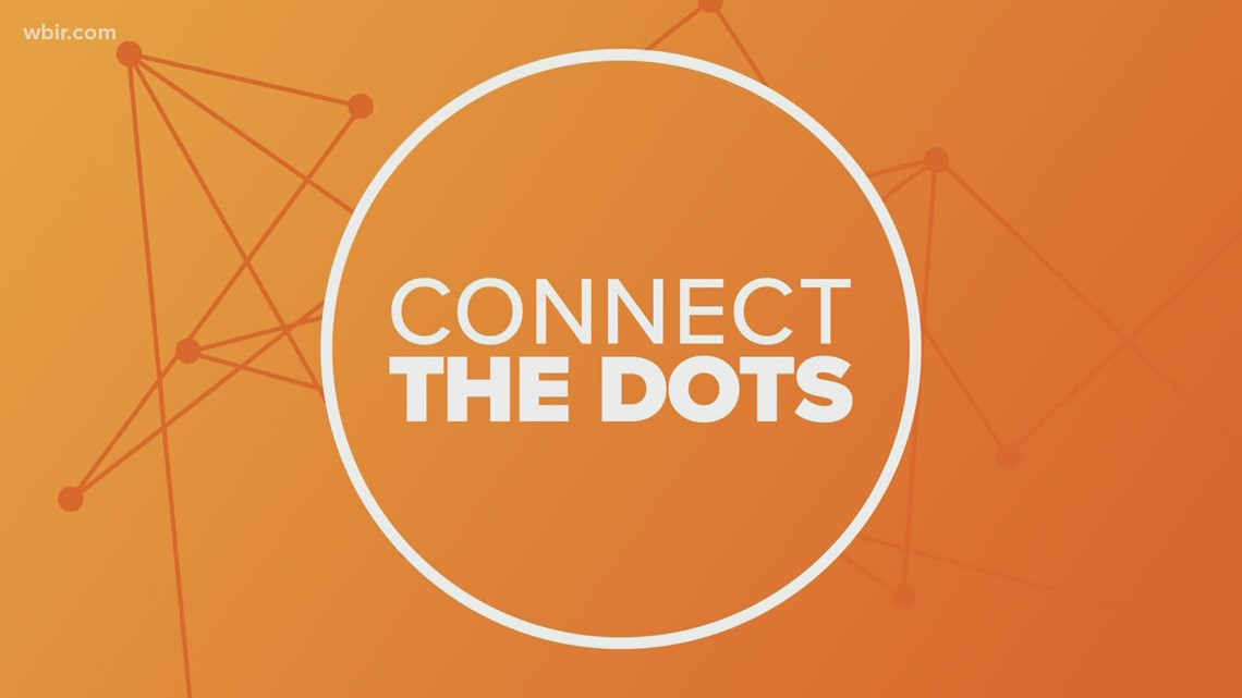 Connecting the Dots: vaccine incentives