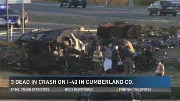 Victims identified in fatal I-40 crash | wbir com