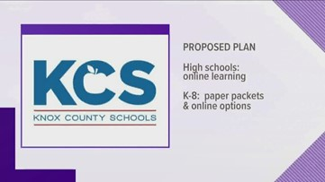 Have questions about learning from home? Knox County Schools is answering them