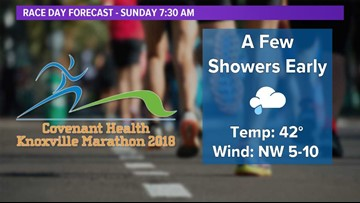 Cloudy, cool and damp weather expected for the Covenant Health Knoxville Marathon