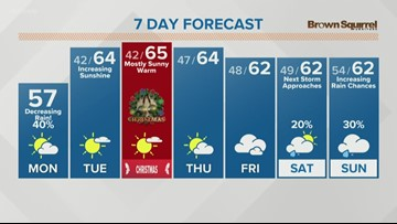 Rain to end late morning; temperatures to stay mild through Christmas
