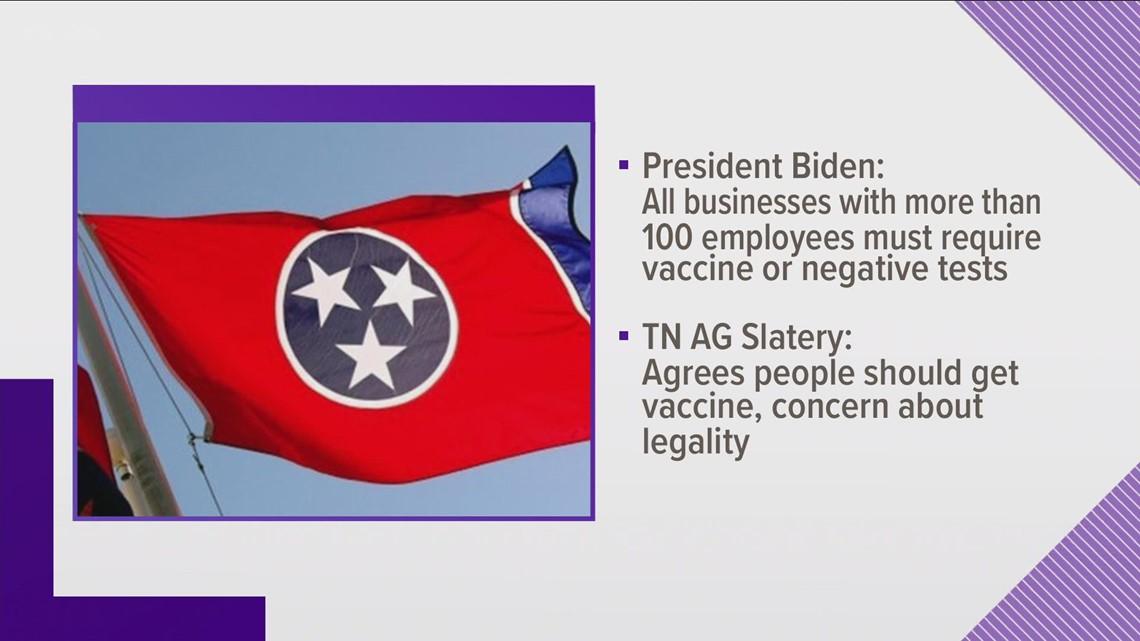 State AG challenges Biden order