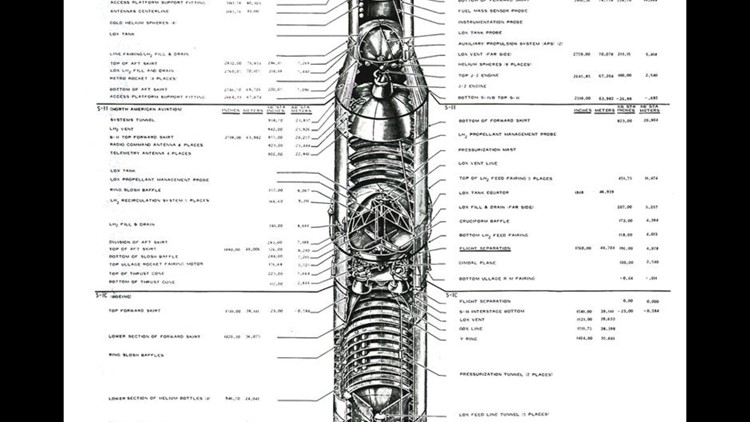 Saturn V diagram