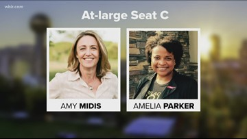 Next Knoxville City Council to have female majority