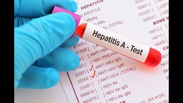 Tennessee Hepatitis A outbreak claims first casualty; more than 440 cases statewide
