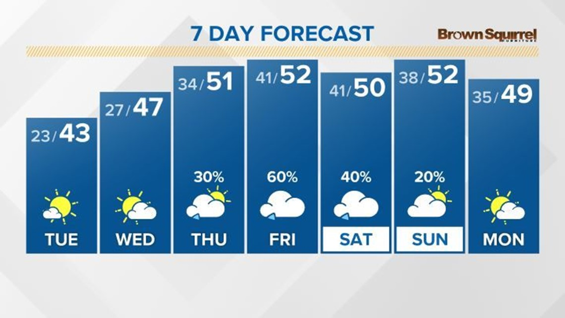 Light snow showers possible Monday morning