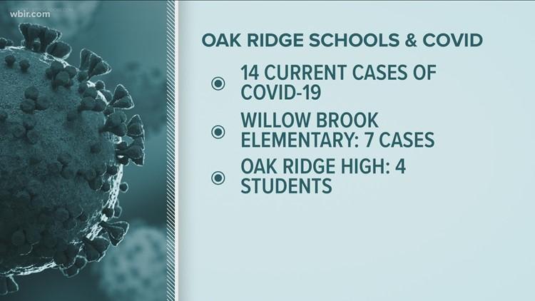 Oak Ridge Schools reports new COVID-19 cases