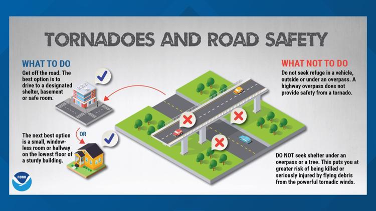 Tornado road safety