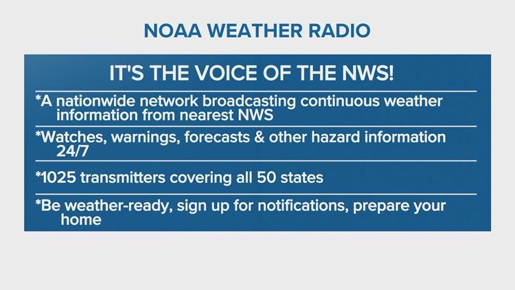 Severe Weather Awareness Week: NOAA Weather Radio