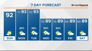 Knoxville Breaking Local News, Weather, Traffic, Sports | WBIR com